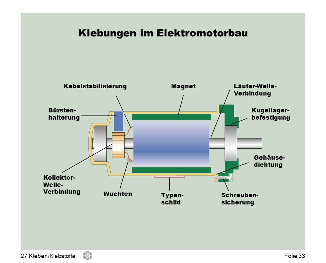 Klebungen im Elektromotorbau