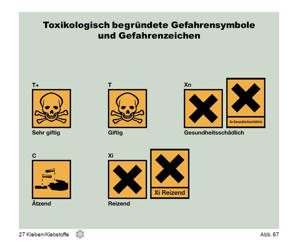 Toxikologisch begründete Gefahrensymbole