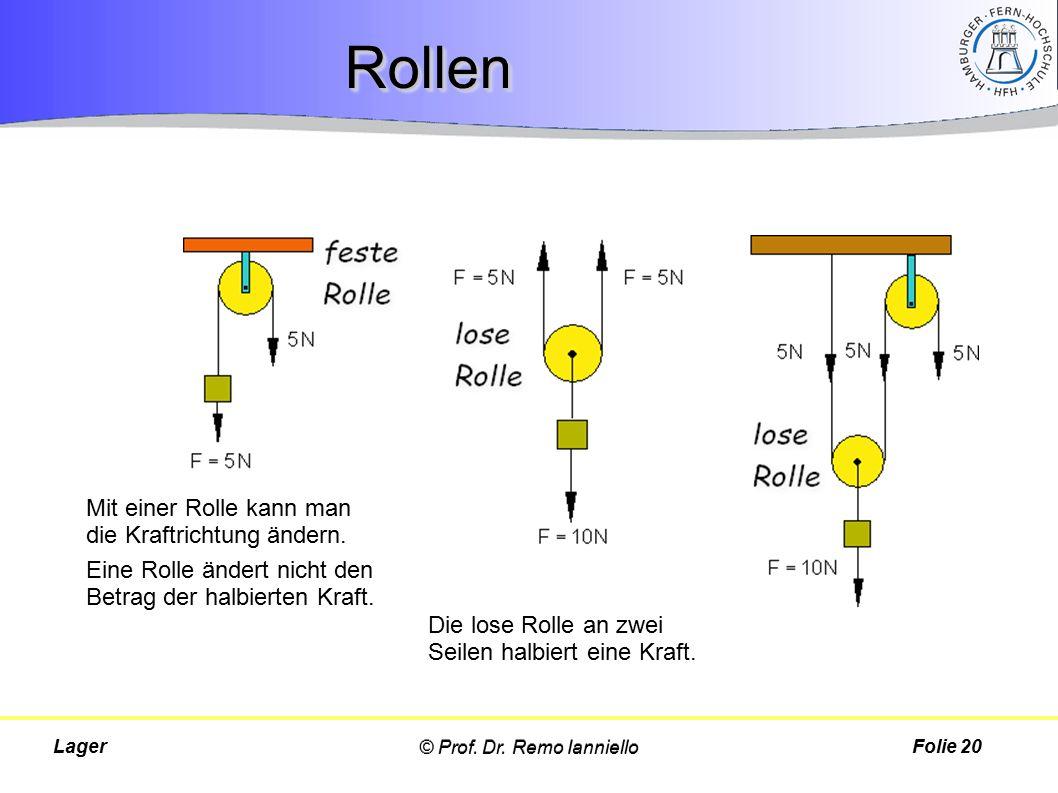 Rollen Mit einer Rolle kann man die Kraftrichtung ändern.