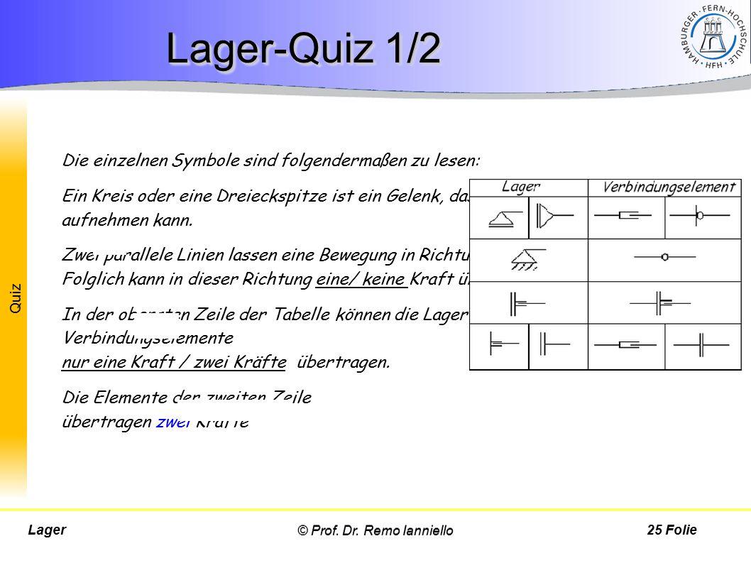 Lager-Quiz 1/2