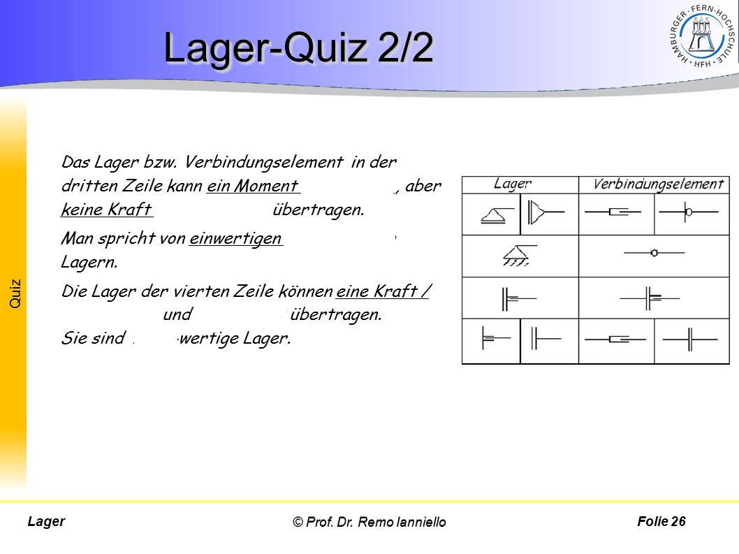 Lager-Quiz 2/2 Das Lager bzw. Verbindungselement in der dritten Zeile kann ein Moment /eine Kraft , aber keine Kraft /kein Moment übertragen.