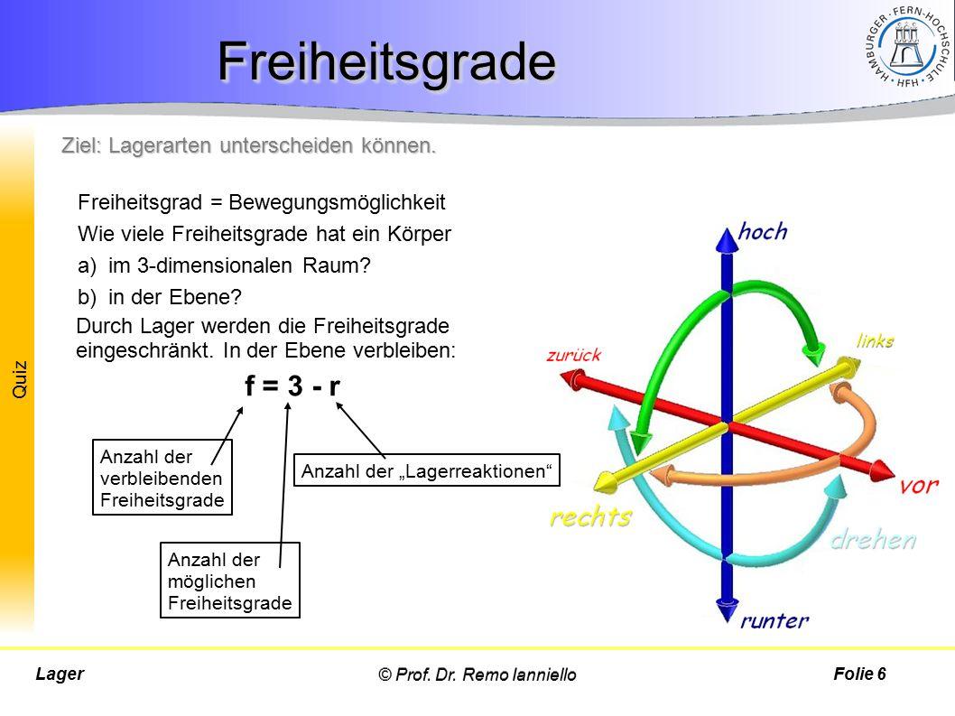 Freiheitsgrade f = 3 - r Ziel: Lagerarten unterscheiden können.