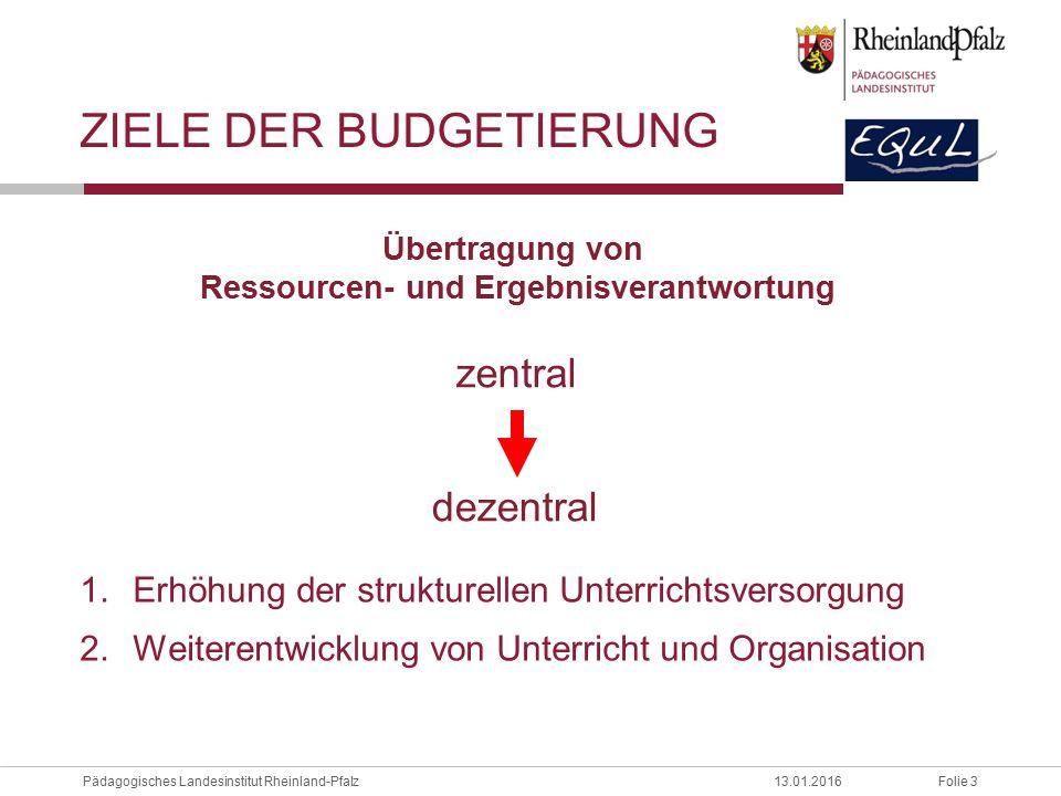Ziele der Budgetierung