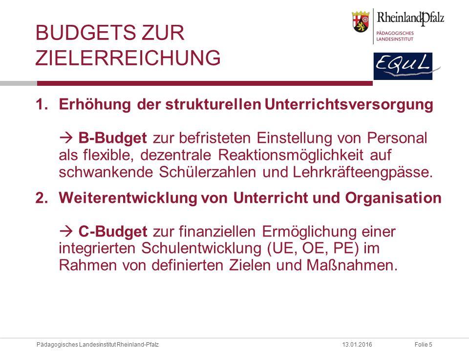 Budgets zur Zielerreichung