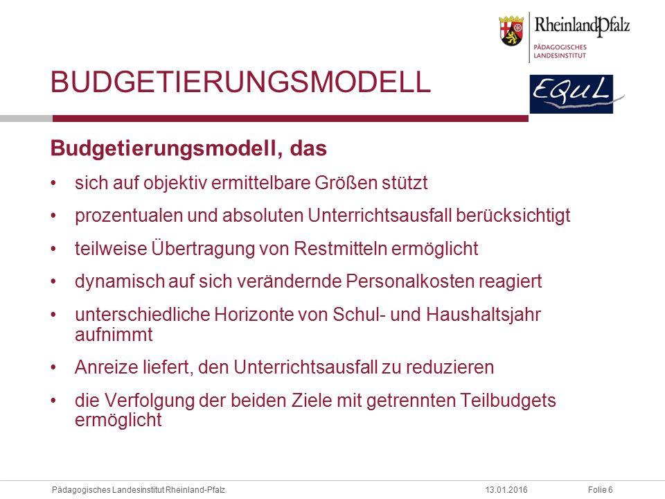 Budgetierungsmodell Budgetierungsmodell, das