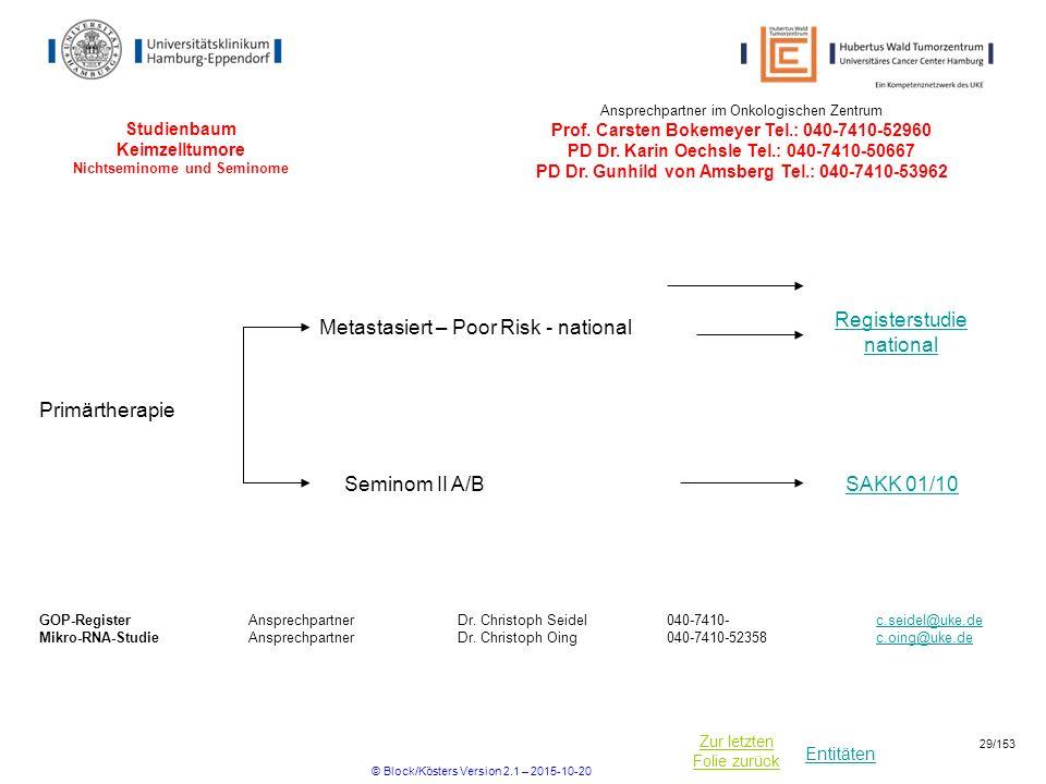 Studienbaum Keimzelltumore Nichtseminome und Seminome
