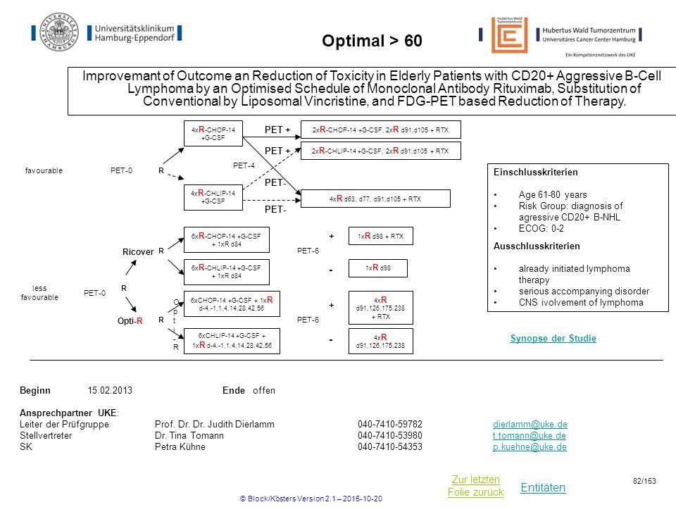 Optimal > 60