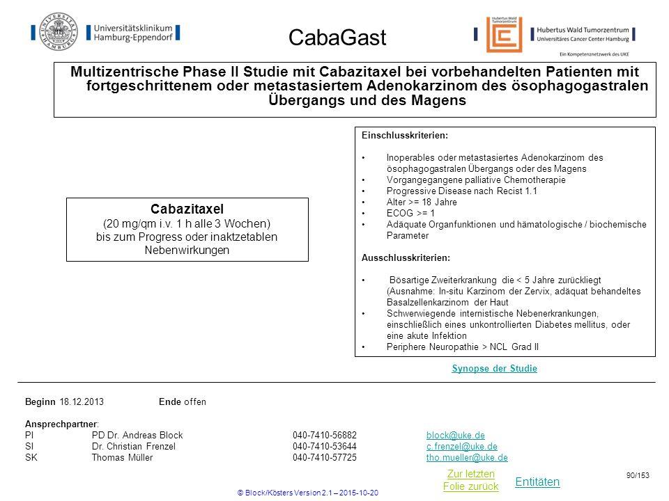 CabaGast