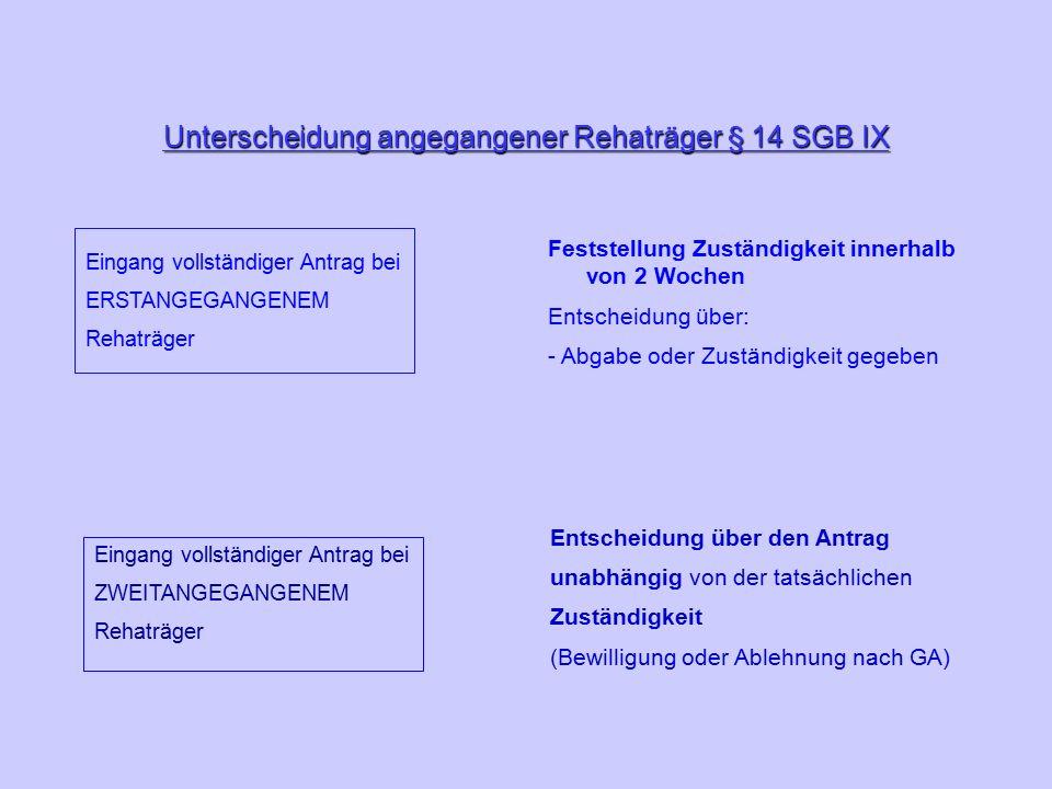 Unterscheidung angegangener Rehaträger § 14 SGB IX