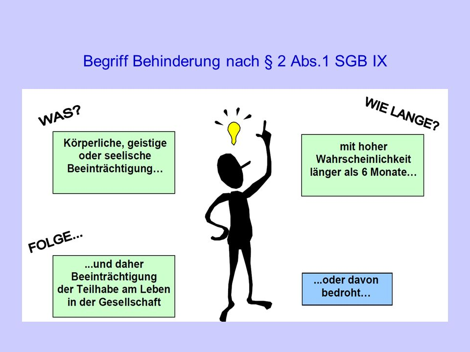 Begriff Behinderung nach § 2 Abs.1 SGB IX