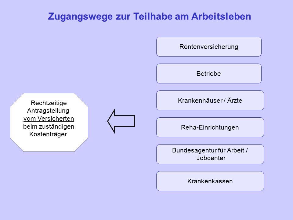 Bundesagentur für Arbeit /