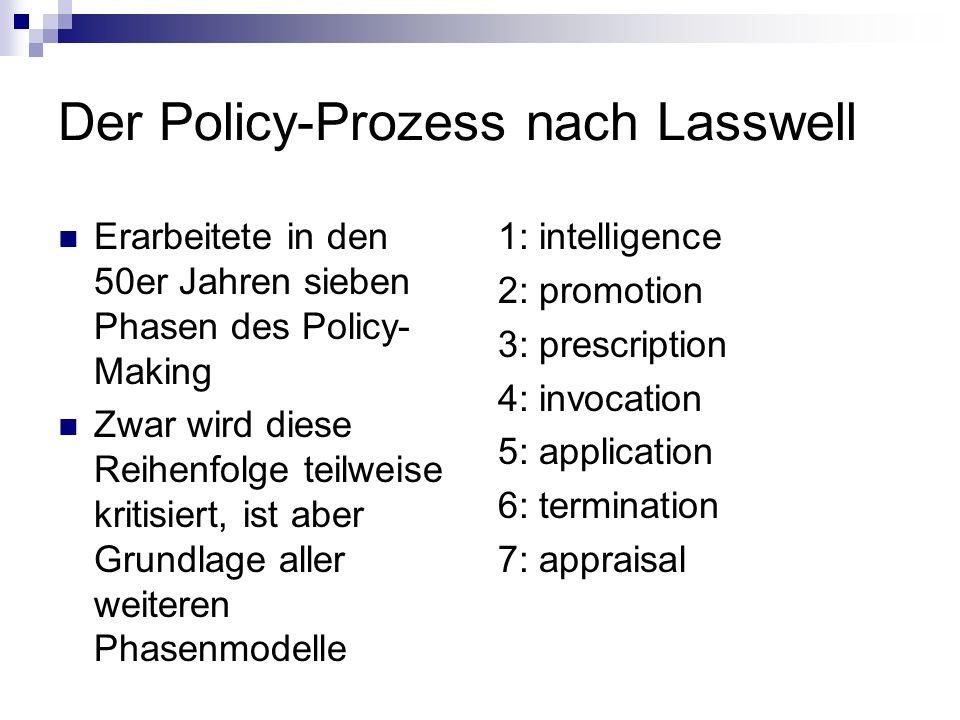 Der Policy-Prozess nach Lasswell