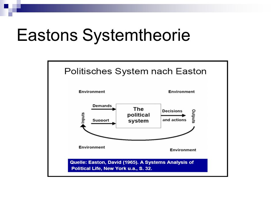 Eastons Systemtheorie