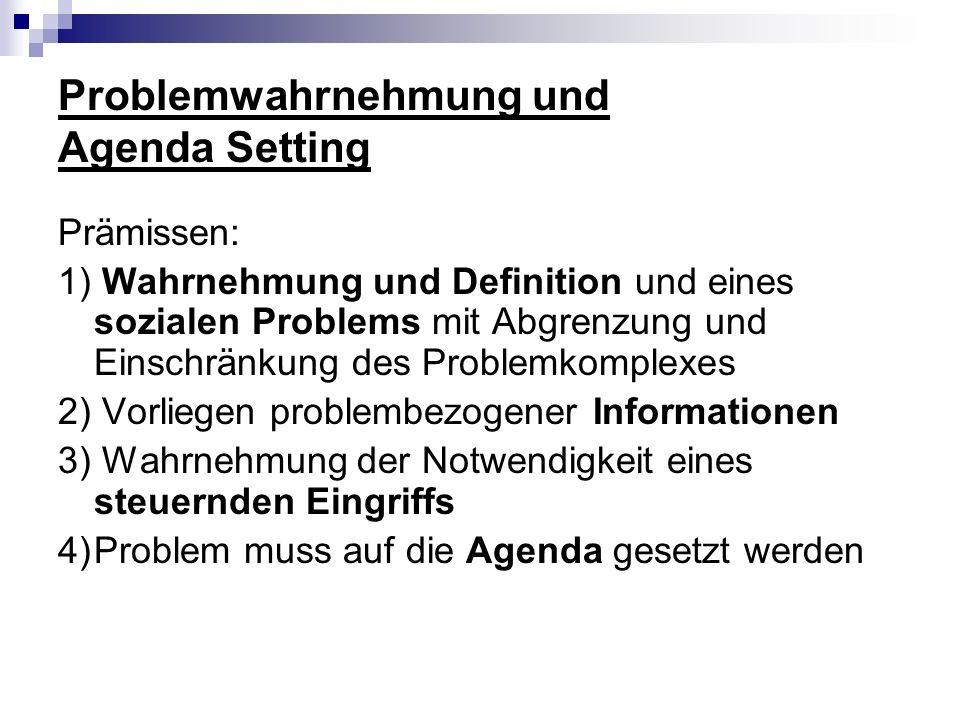 Problemwahrnehmung und Agenda Setting