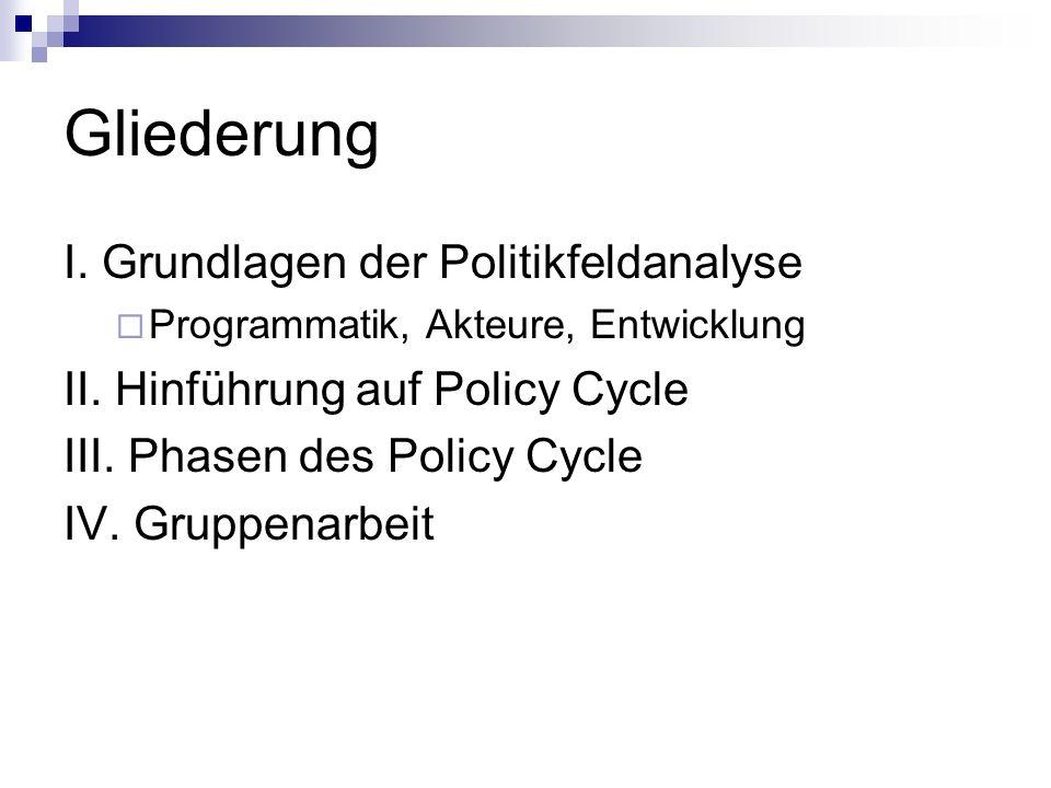 Gliederung I. Grundlagen der Politikfeldanalyse