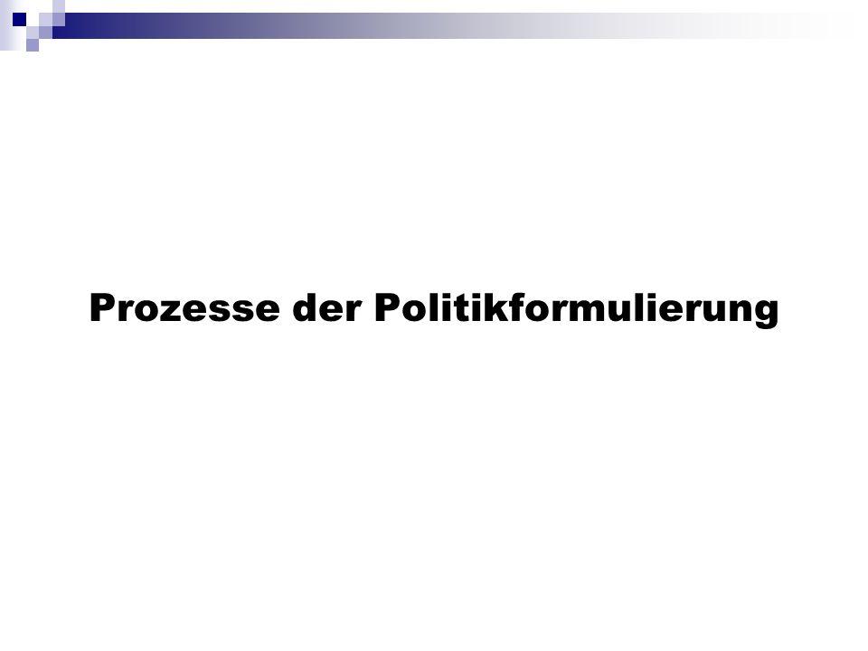 Prozesse der Politikformulierung