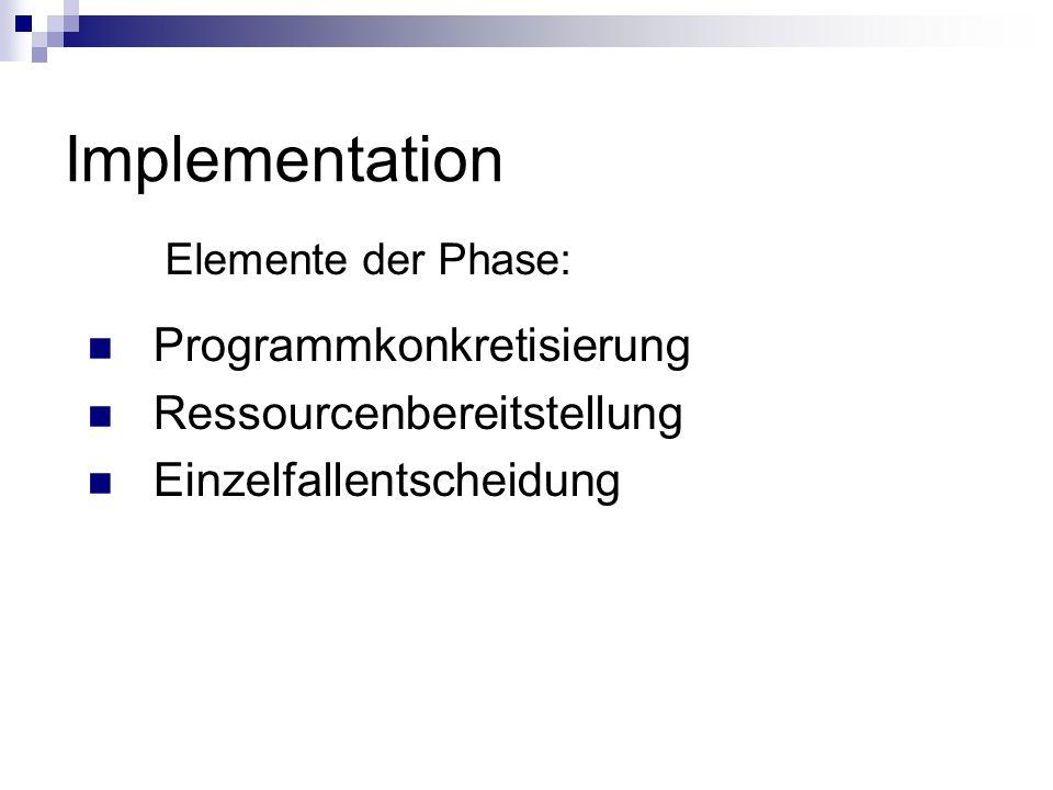 Implementation Programmkonkretisierung Ressourcenbereitstellung