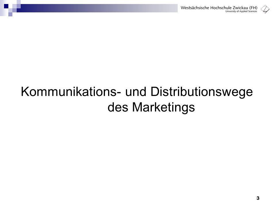 Kommunikations- und Distributionswege des Marketings
