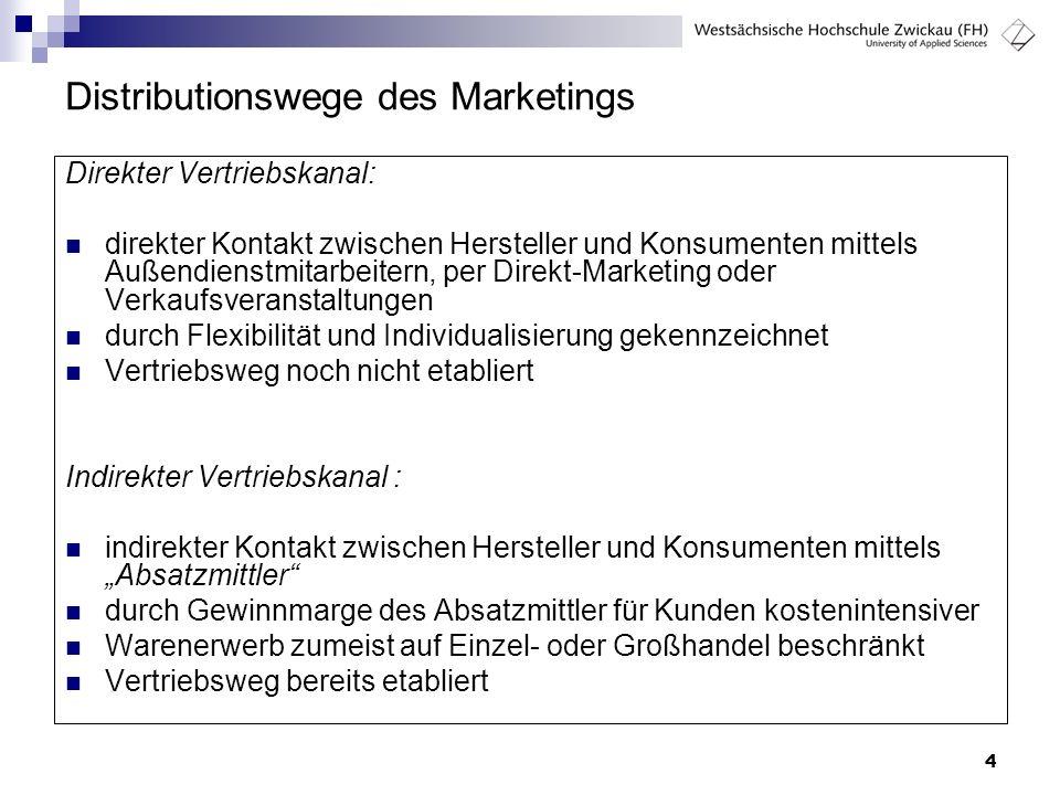 Distributionswege des Marketings