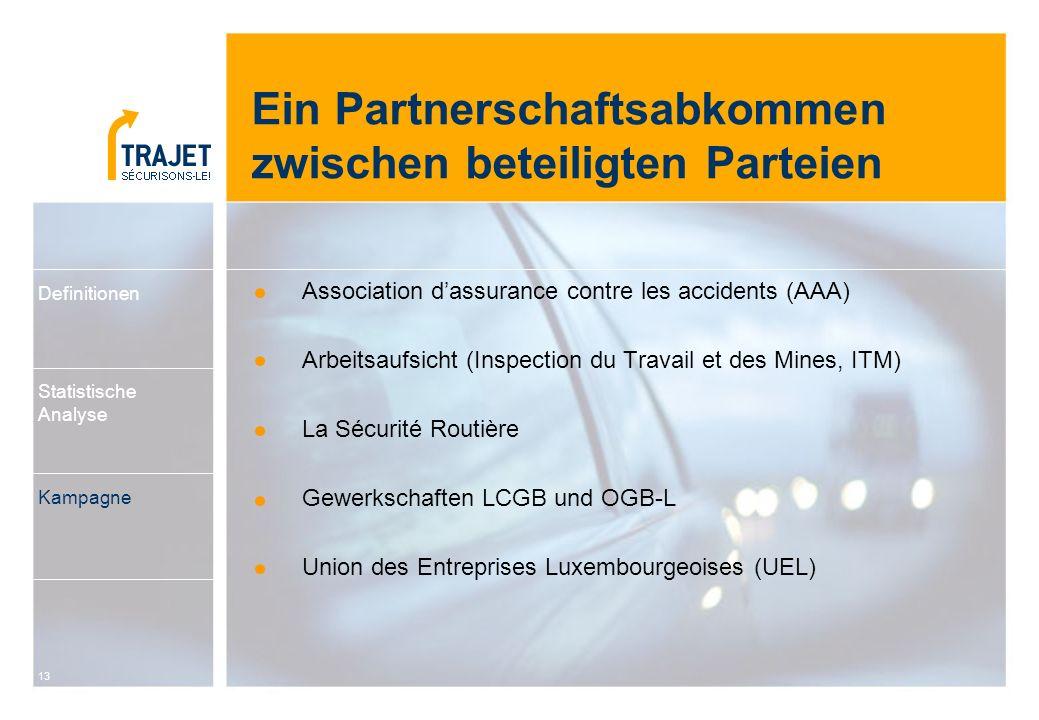 Ein Partnerschaftsabkommen zwischen beteiligten Parteien