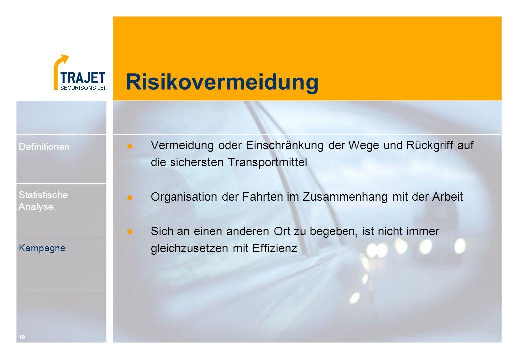 Risikovermeidung Vermeidung oder Einschränkung der Wege und Rückgriff auf die sichersten Transportmittel.