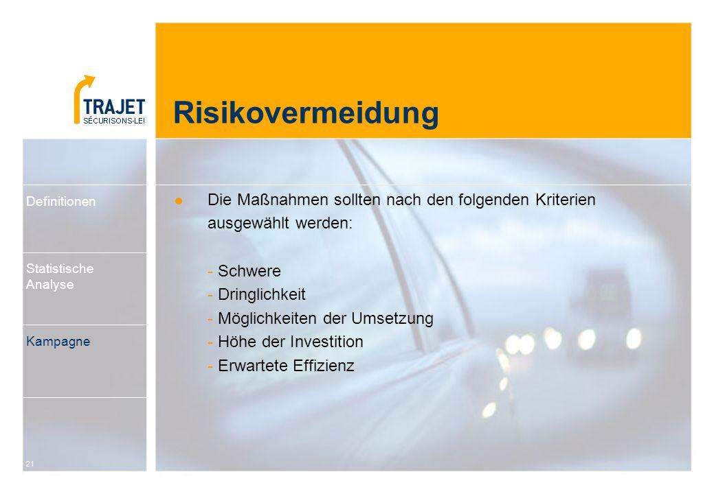 Risikovermeidung Die Maßnahmen sollten nach den folgenden Kriterien ausgewählt werden: - Schwere. - Dringlichkeit.