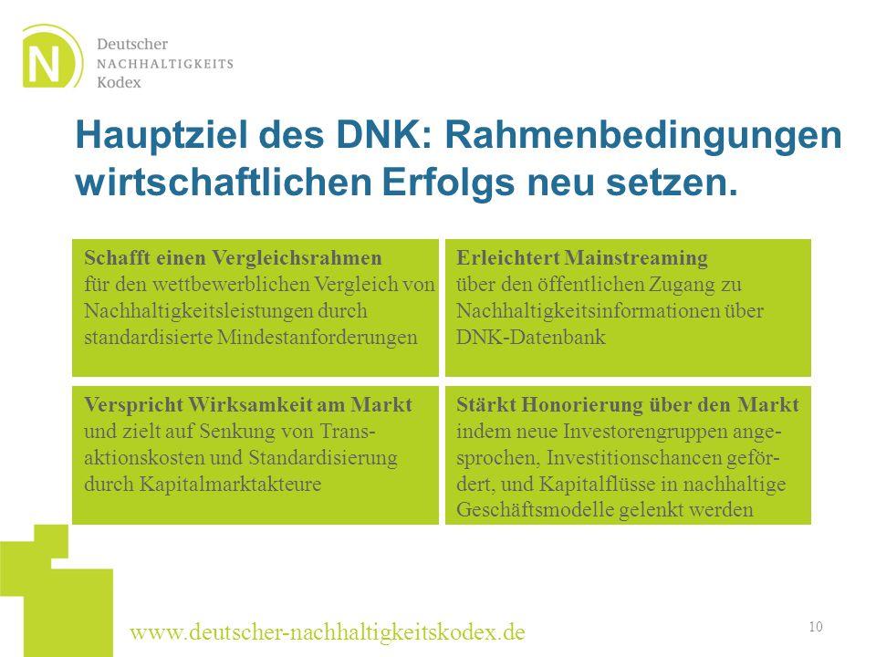 Hauptziel des DNK: Rahmenbedingungen wirtschaftlichen Erfolgs neu setzen.