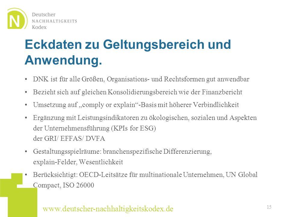 Eckdaten zu Geltungsbereich und Anwendung.