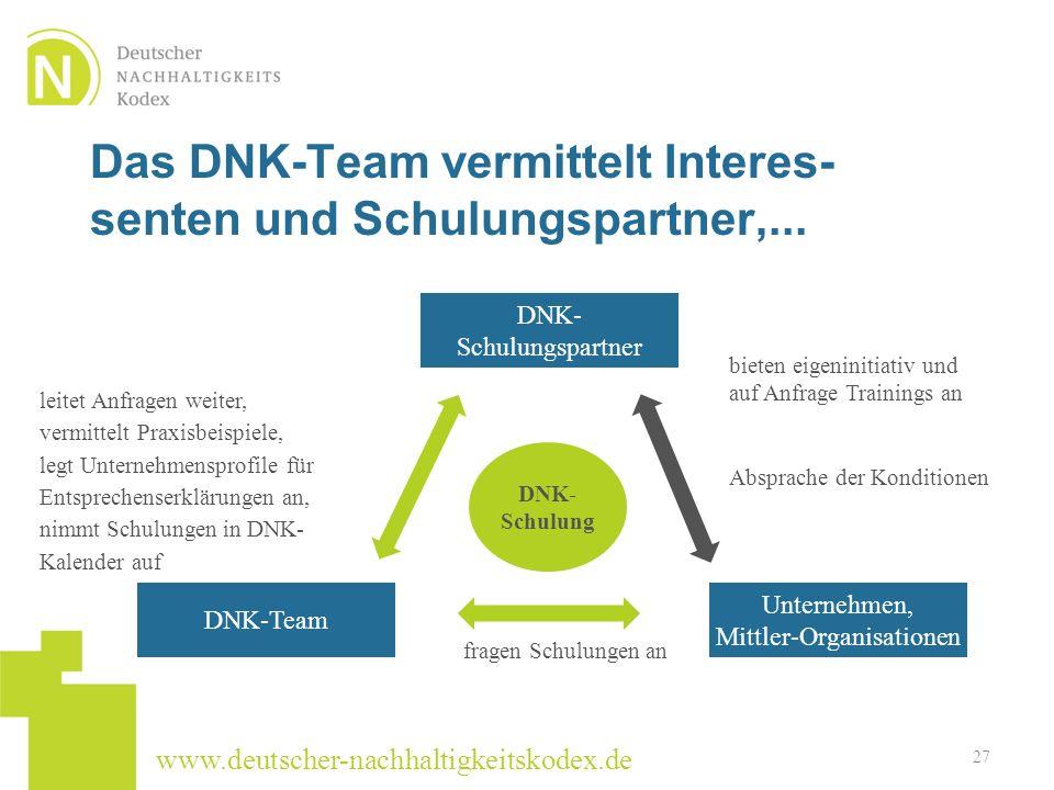 Das DNK-Team vermittelt Interes-senten und Schulungspartner,...