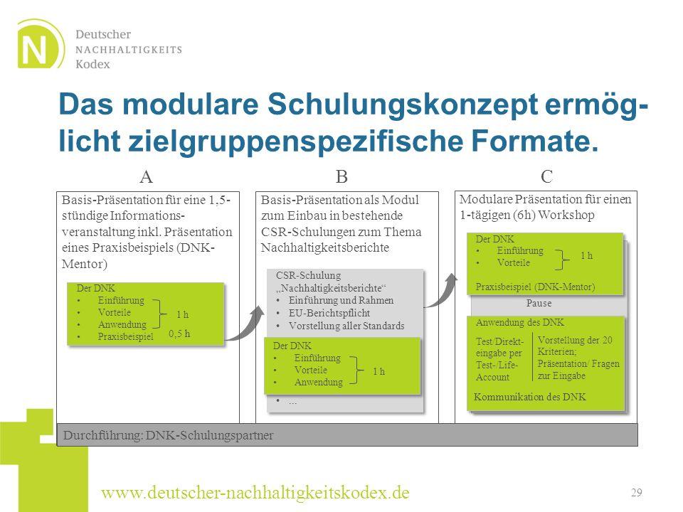 Das modulare Schulungskonzept ermög-licht zielgruppenspezifische Formate.