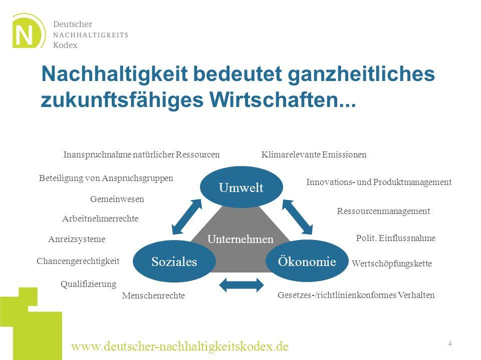 Nachhaltigkeit bedeutet ganzheitliches zukunftsfähiges Wirtschaften...