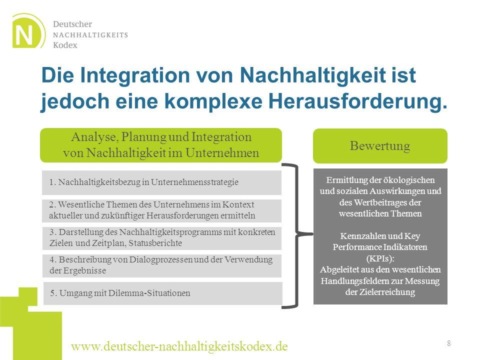 Die Integration von Nachhaltigkeit ist jedoch eine komplexe Herausforderung.