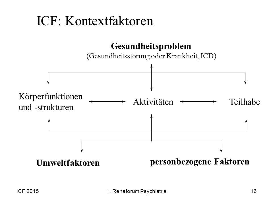 ICF: Kontextfaktoren Gesundheitsproblem Körperfunktionen