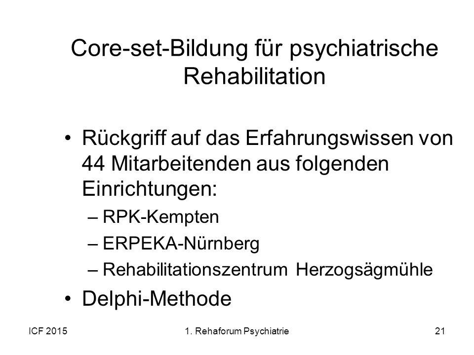 Core-set-Bildung für psychiatrische Rehabilitation