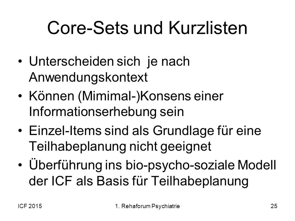 Core-Sets und Kurzlisten