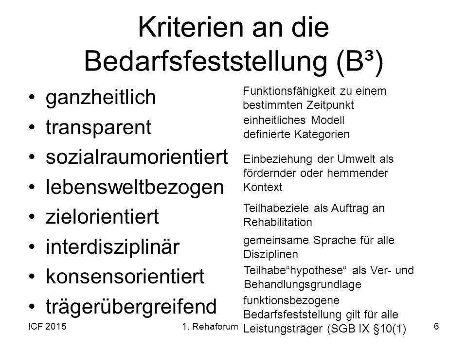 Kriterien an die Bedarfsfeststellung (B³)
