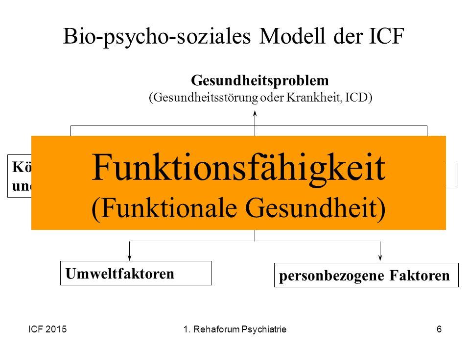 Funktionsfähigkeit (Funktionale Gesundheit)