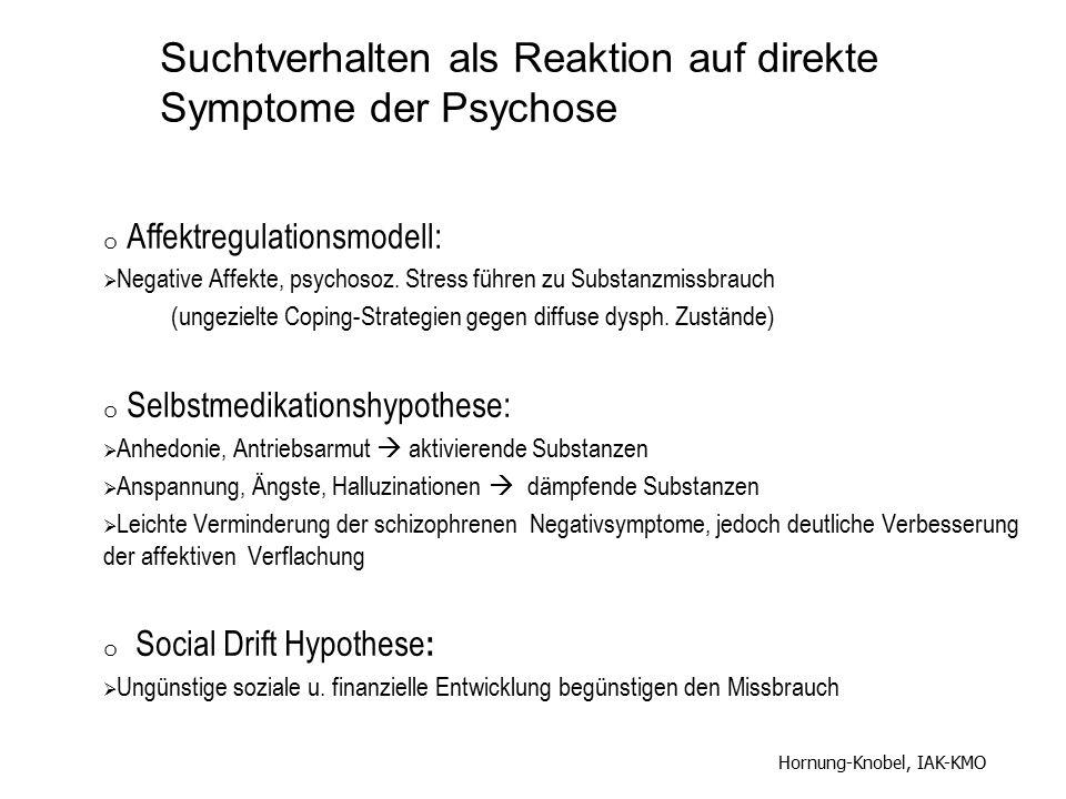 Suchtverhalten als Reaktion auf direkte Symptome der Psychose