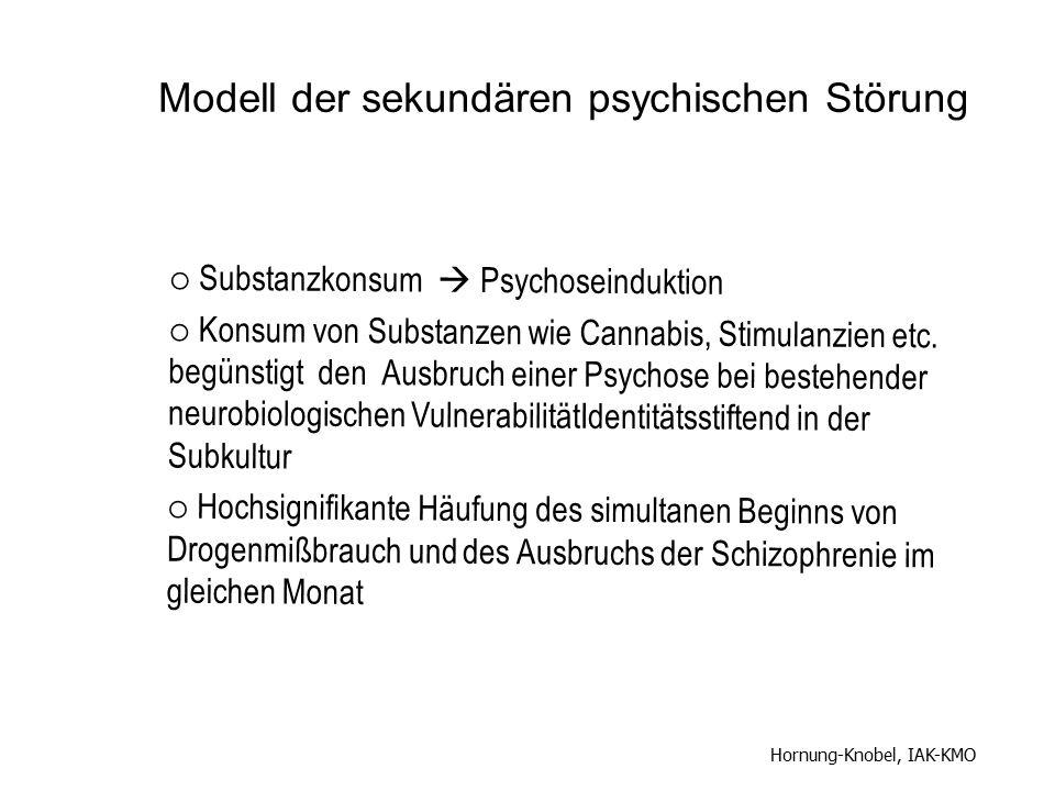 Modell der sekundären psychischen Störung
