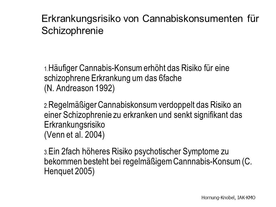 Erkrankungsrisiko von Cannabiskonsumenten für Schizophrenie