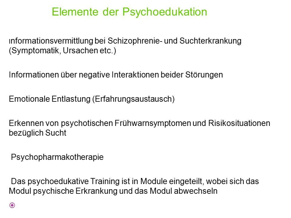 Elemente der Psychoedukation