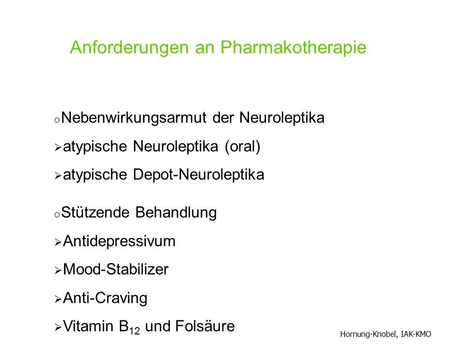 Anforderungen an Pharmakotherapie