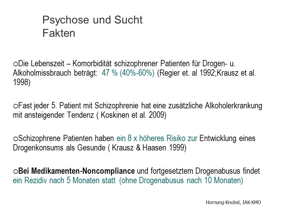 Psychose und Sucht Fakten