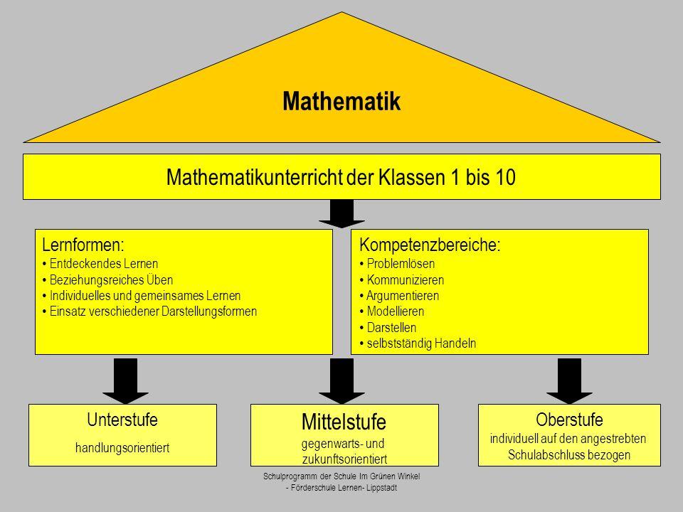 Mathematik Mathematikunterricht der Klassen 1 bis 10 Mittelstufe