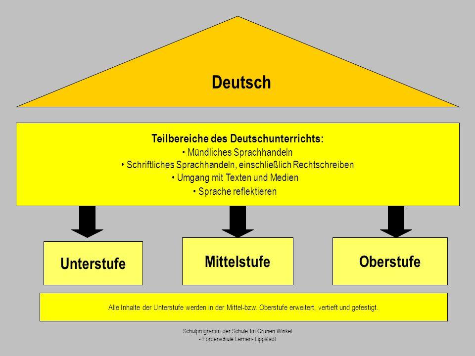 Teilbereiche des Deutschunterrichts: