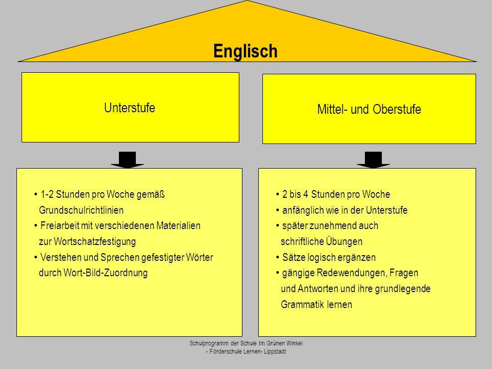 Englisch Unterstufe Mittel- und Oberstufe 1-2 Stunden pro Woche gemäß