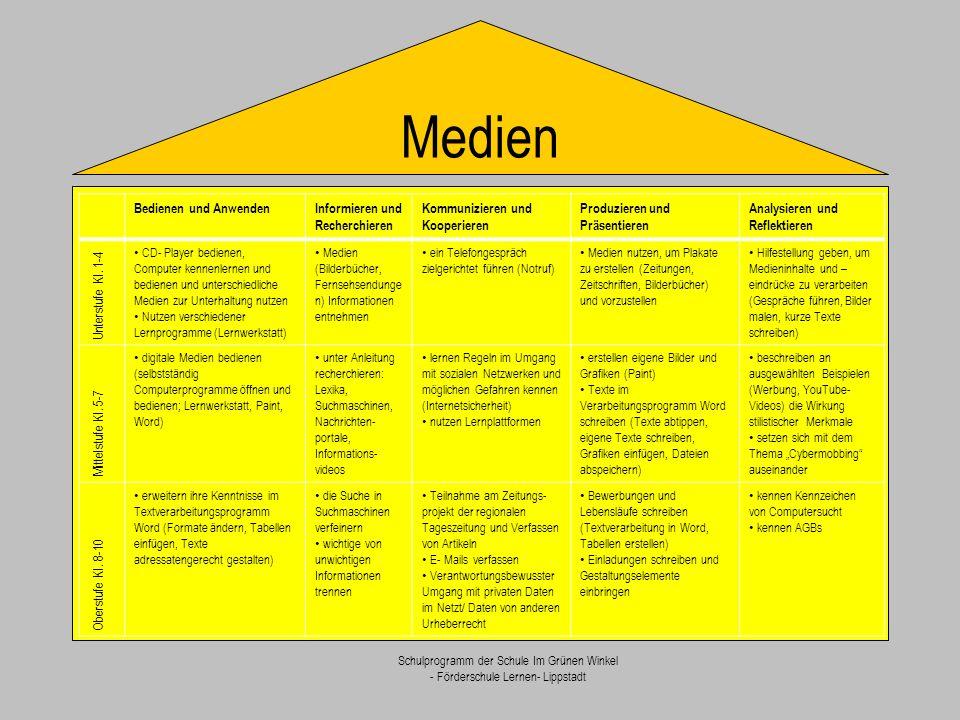 Medien Bedienen und Anwenden Informieren und Recherchieren