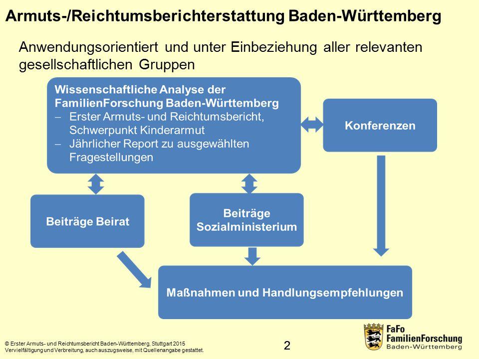 Armuts-/Reichtumsberichterstattung Baden-Württemberg