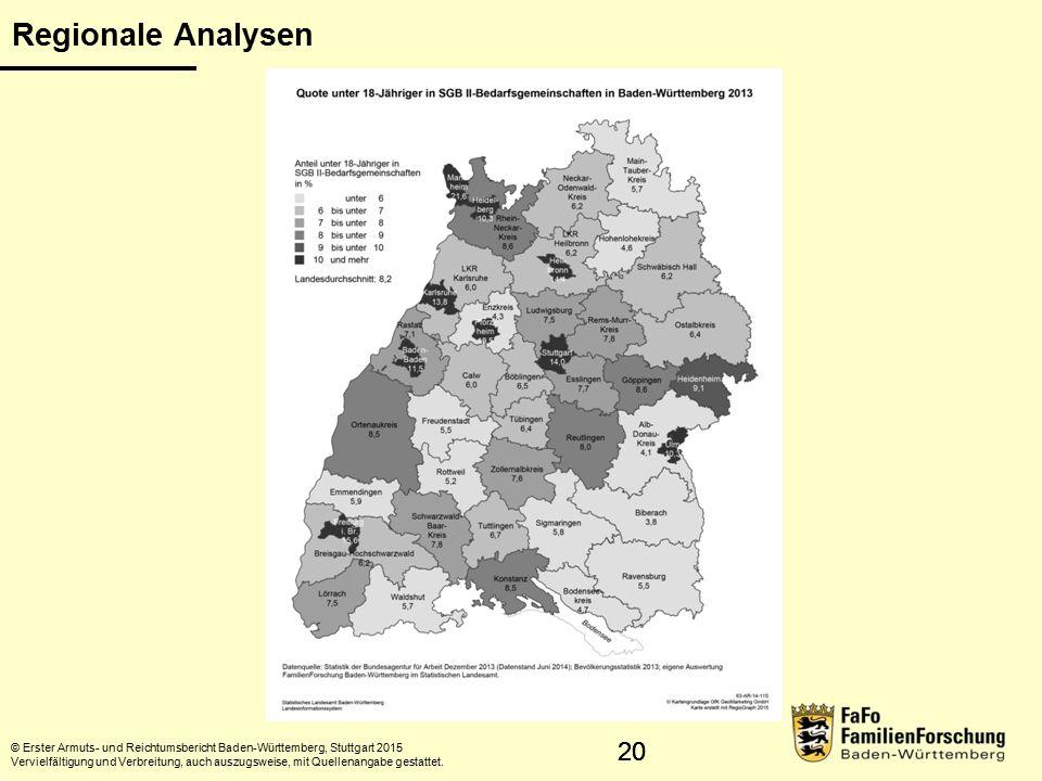 Regionale Analysen