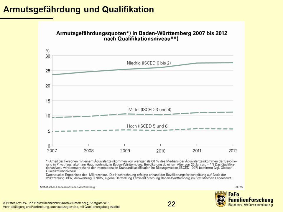 Armutsgefährdung und Qualifikation